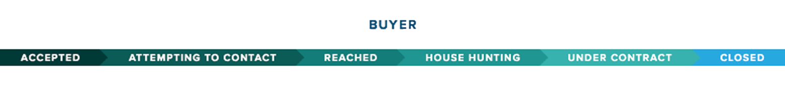 buyer_FULL__2x.png