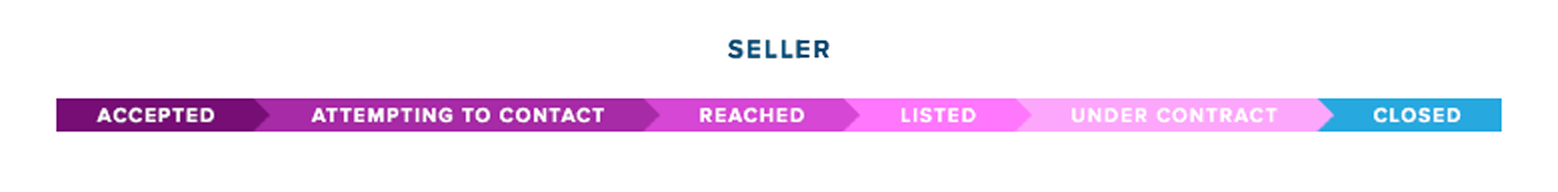 seller_FULL__2x.png